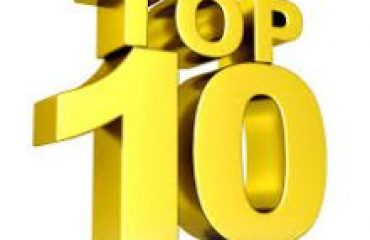 Houston's Top Ten Gay Bars