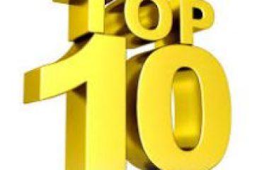 Houston's Top Ten Gay Bars