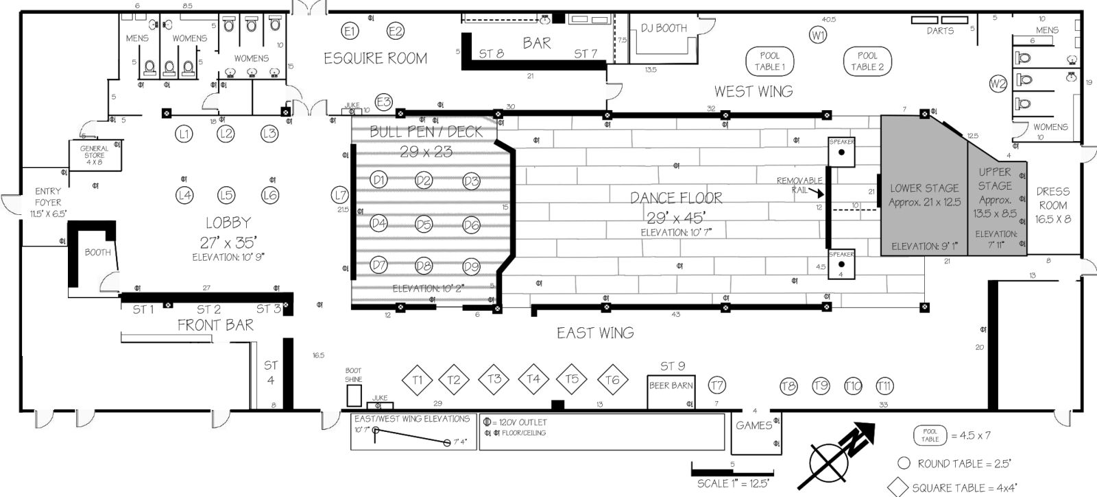 Tables on schematic wiring for house